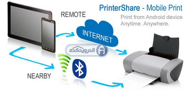 دانلود برنامه مدیریت پرینتر با موبایل PrinterShare Mobile Print v9.5.1 اندروید + تریلر