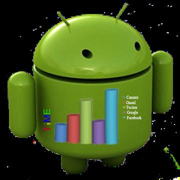 دانلود App Usage v4.60 Pro – برنامه مدیریت اپلیکیشن های اندروید